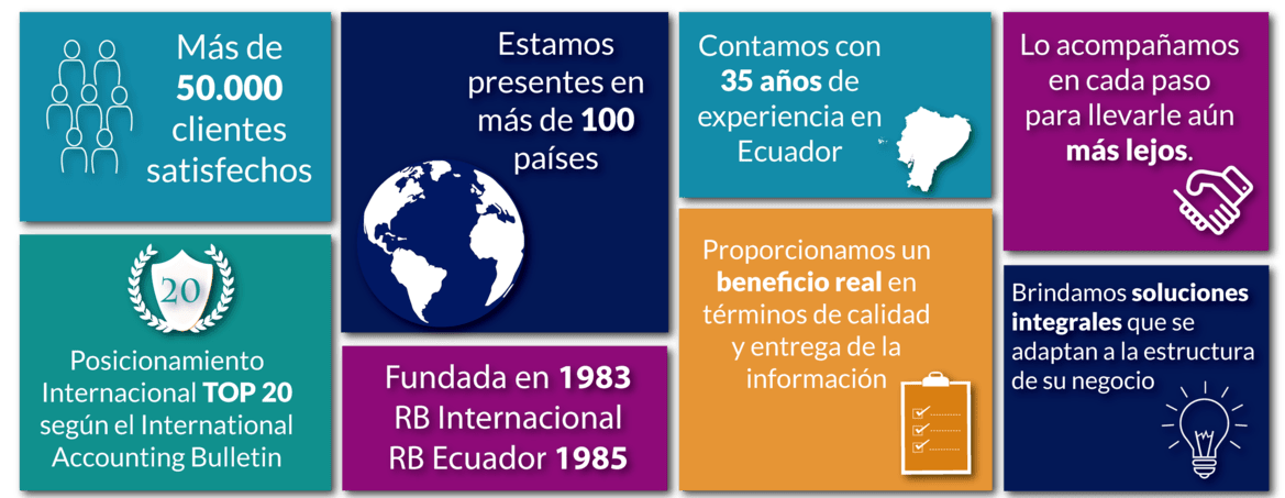 Russellbedford Ecuador - Esquema Inicio